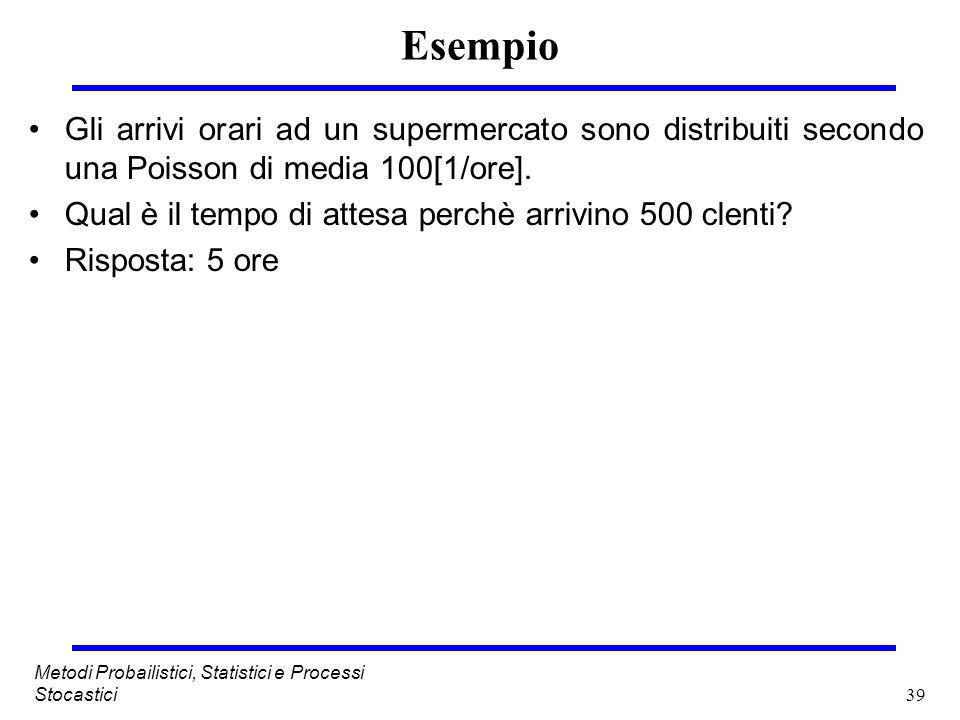 EsempioGli arrivi orari ad un supermercato sono distribuiti secondo una Poisson di media 100[1/ore].